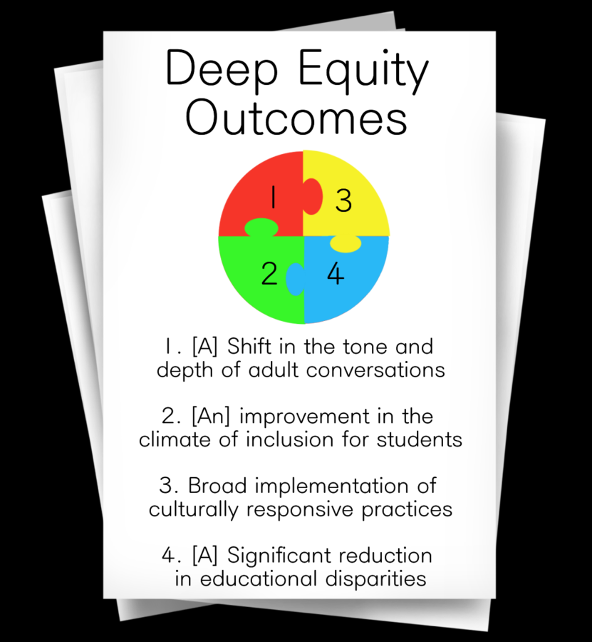The outcomes Deep Equity advertises for its customers.
